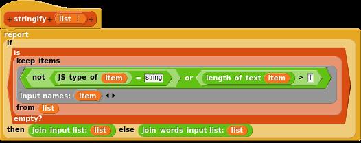 stringify list