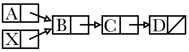 axbcd
